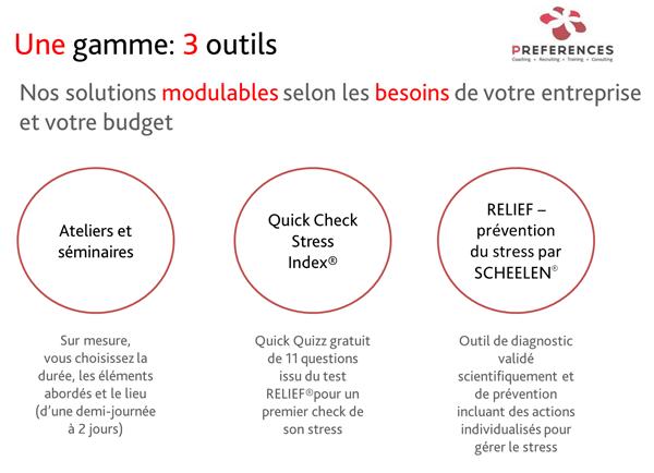Une gamme de 3 solutions modulables pour la gestion du stress.